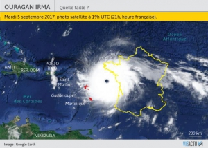 ouragan,irma,antilles,force 5,hurricane,vents,pression,rafales,