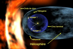 Voyager_1_entering_heliosheath_region_fr.jpg